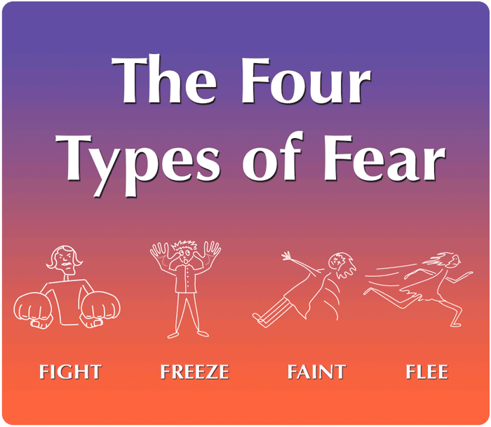 The Four Types of Fear – Foundation for Conscious Living